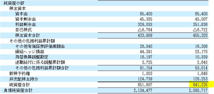 f:id:umimizukonoha:20210802223716p:plain