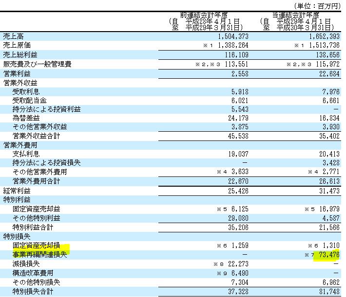 f:id:umimizukonoha:20210802231620p:plain