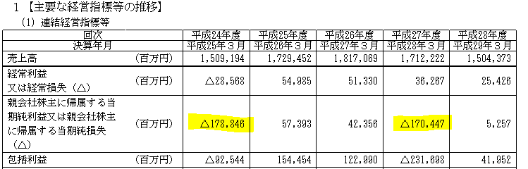 f:id:umimizukonoha:20210802232218p:plain