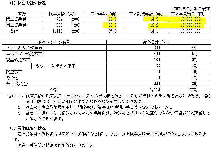 f:id:umimizukonoha:20210802232813p:plain