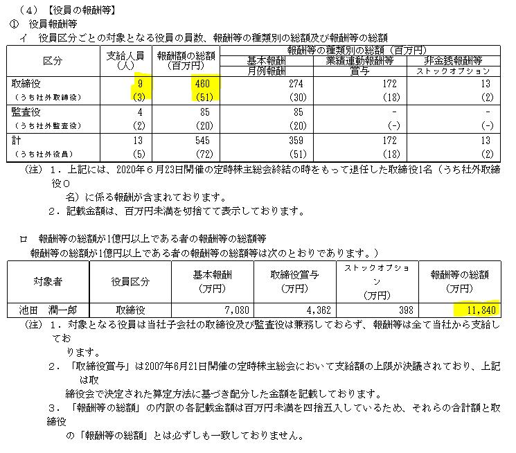 f:id:umimizukonoha:20210802233239p:plain