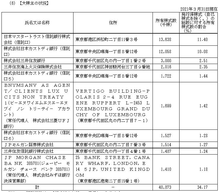 f:id:umimizukonoha:20210802234405p:plain