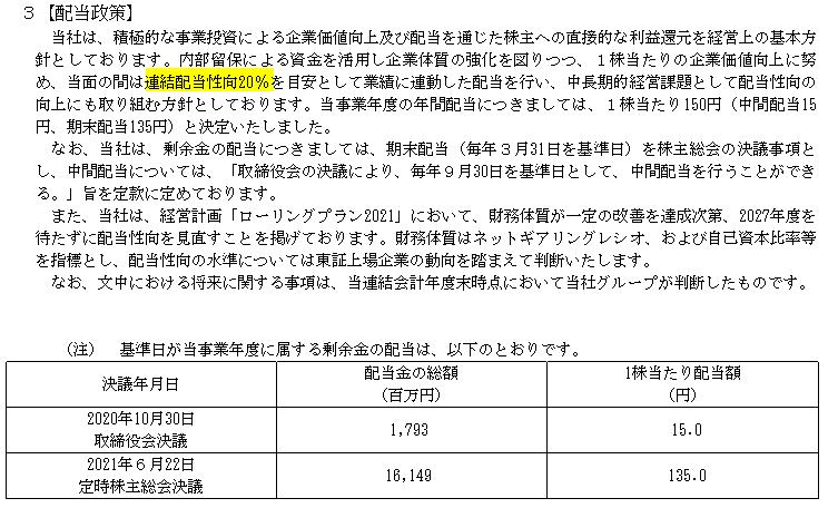 f:id:umimizukonoha:20210802234718p:plain