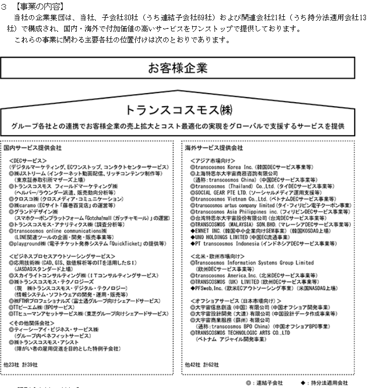 f:id:umimizukonoha:20210806053435p:plain