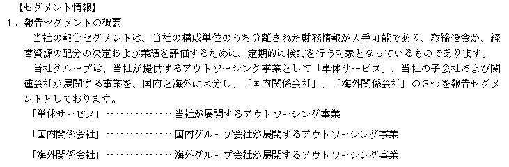 f:id:umimizukonoha:20210806062317p:plain