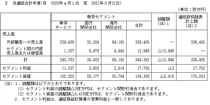 f:id:umimizukonoha:20210806062358p:plain