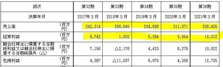 f:id:umimizukonoha:20210806064313p:plain