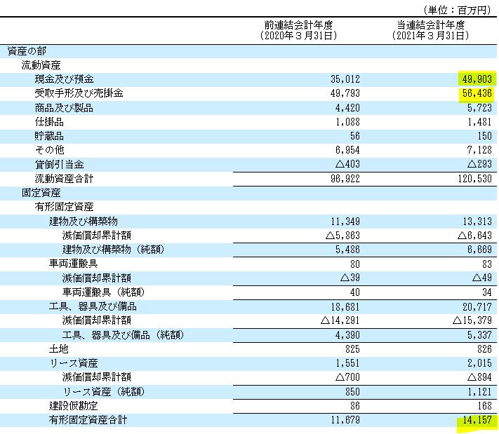 f:id:umimizukonoha:20210806231224p:plain