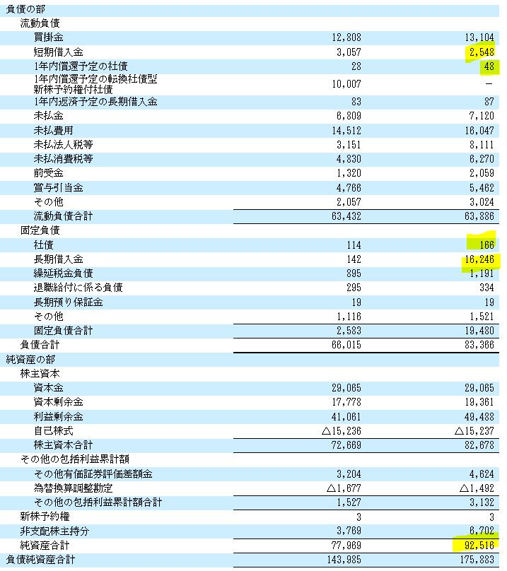 f:id:umimizukonoha:20210807000537p:plain