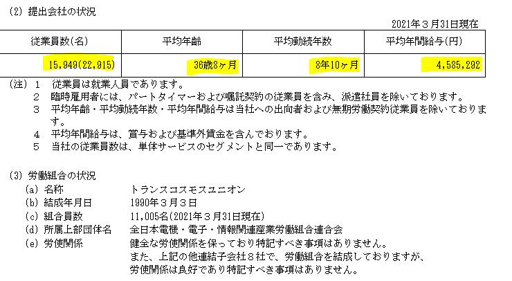 f:id:umimizukonoha:20210807003441p:plain