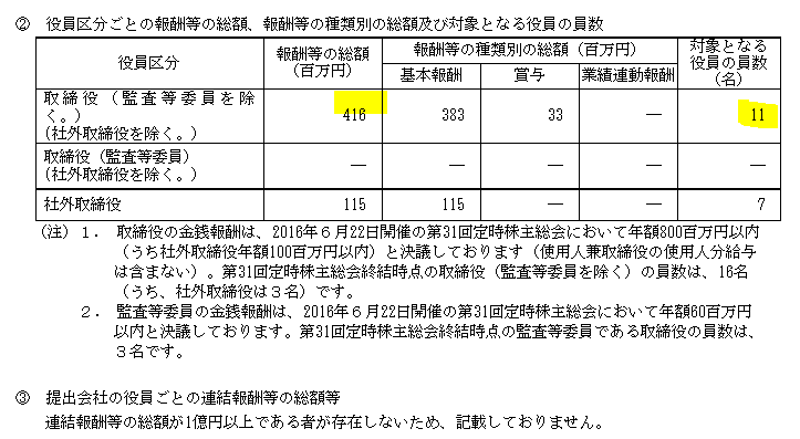 f:id:umimizukonoha:20210807004112p:plain