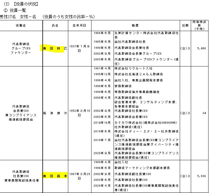 f:id:umimizukonoha:20210807005236p:plain