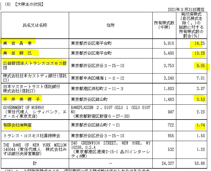 f:id:umimizukonoha:20210807011527p:plain
