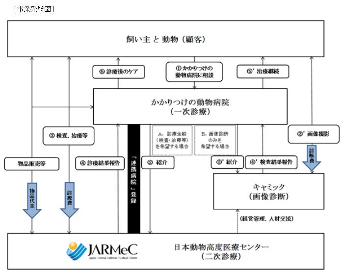 f:id:umimizukonoha:20210808060058p:plain
