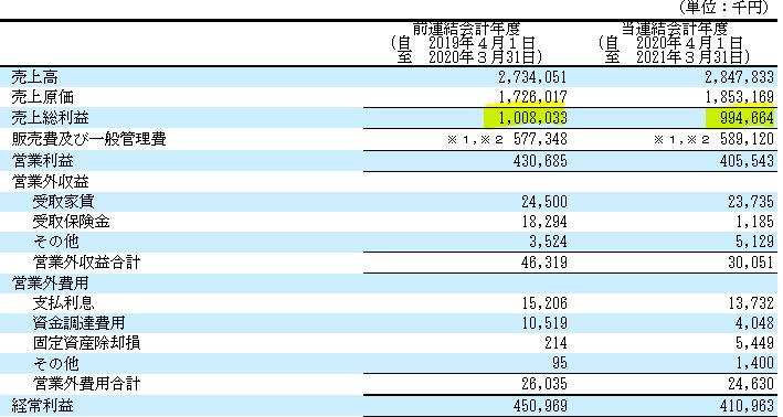 f:id:umimizukonoha:20210808171626p:plain