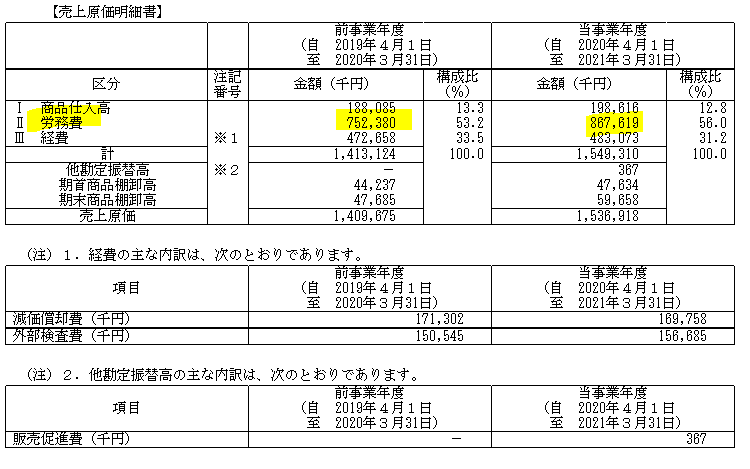 f:id:umimizukonoha:20210808171829p:plain