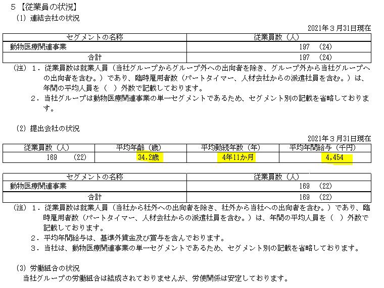 f:id:umimizukonoha:20210808172402p:plain