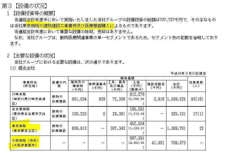 f:id:umimizukonoha:20210809003335p:plain