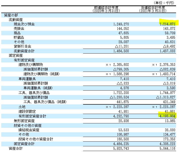 f:id:umimizukonoha:20210809004417p:plain