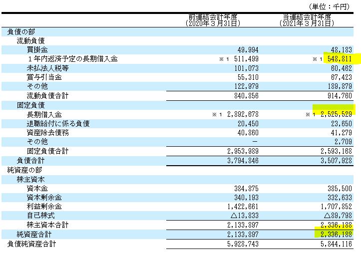 f:id:umimizukonoha:20210809005203p:plain