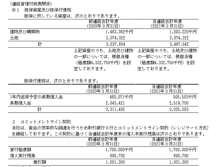 f:id:umimizukonoha:20210809005649p:plain