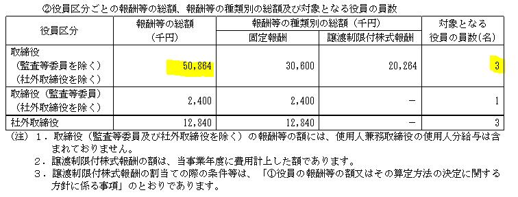 f:id:umimizukonoha:20210809011658p:plain