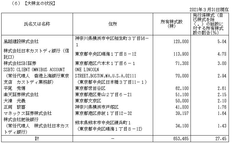 f:id:umimizukonoha:20210809012151p:plain