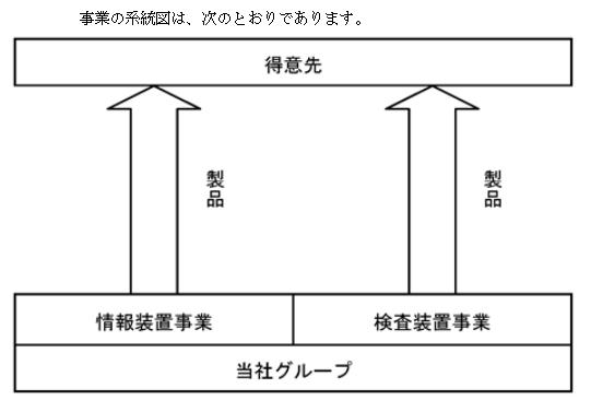 f:id:umimizukonoha:20210809102337p:plain
