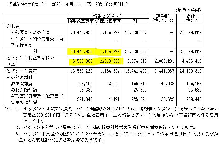 f:id:umimizukonoha:20210809103749p:plain