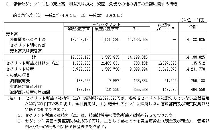 f:id:umimizukonoha:20210809214408p:plain