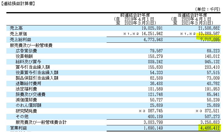 f:id:umimizukonoha:20210809234029p:plain