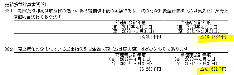 f:id:umimizukonoha:20210809234240p:plain