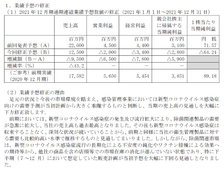 f:id:umimizukonoha:20210810210155p:plain