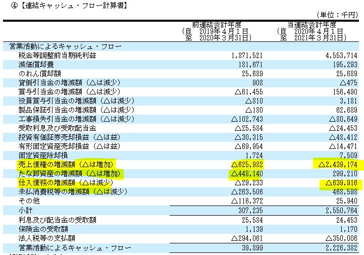 f:id:umimizukonoha:20210811001617p:plain