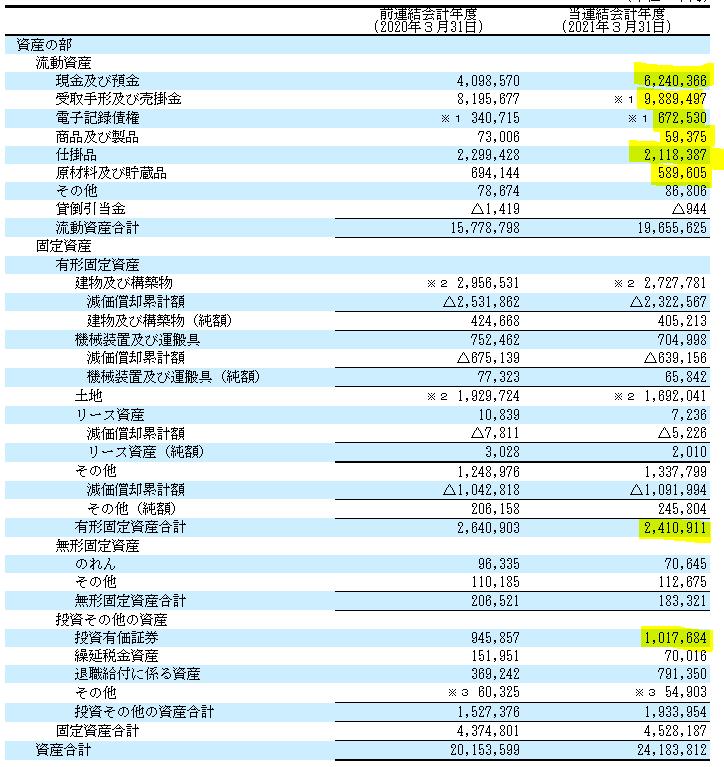 f:id:umimizukonoha:20210811214029p:plain