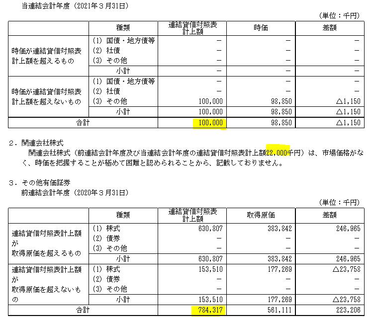 f:id:umimizukonoha:20210811232225p:plain