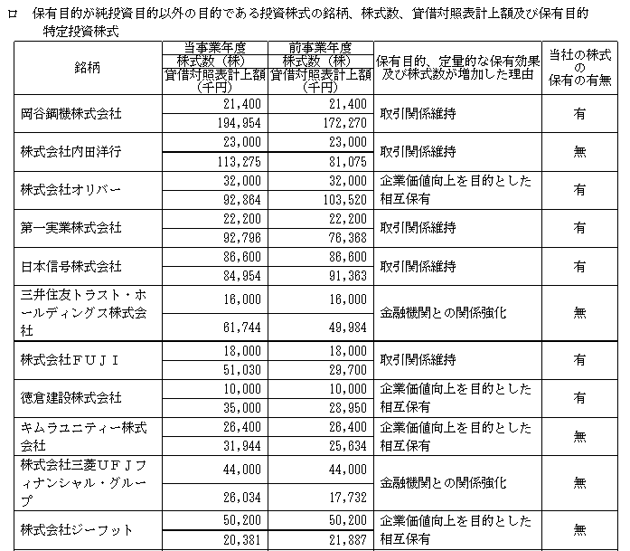 f:id:umimizukonoha:20210811232457p:plain