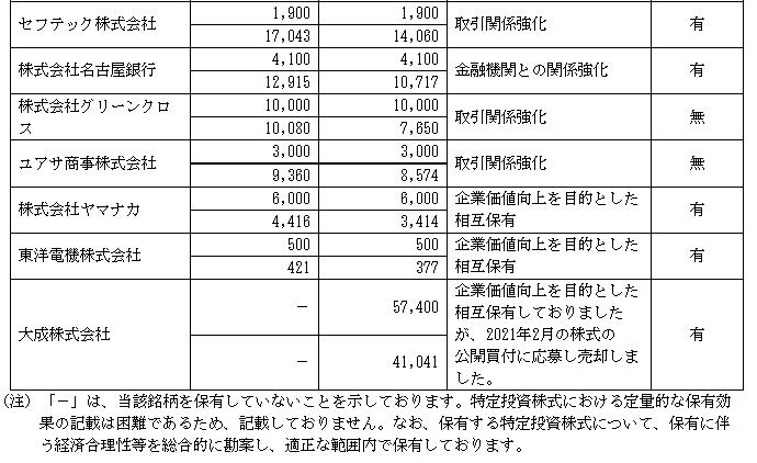 f:id:umimizukonoha:20210811232523p:plain