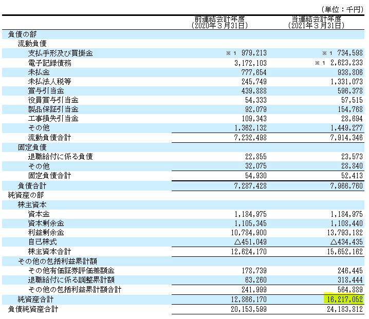 f:id:umimizukonoha:20210811232918p:plain