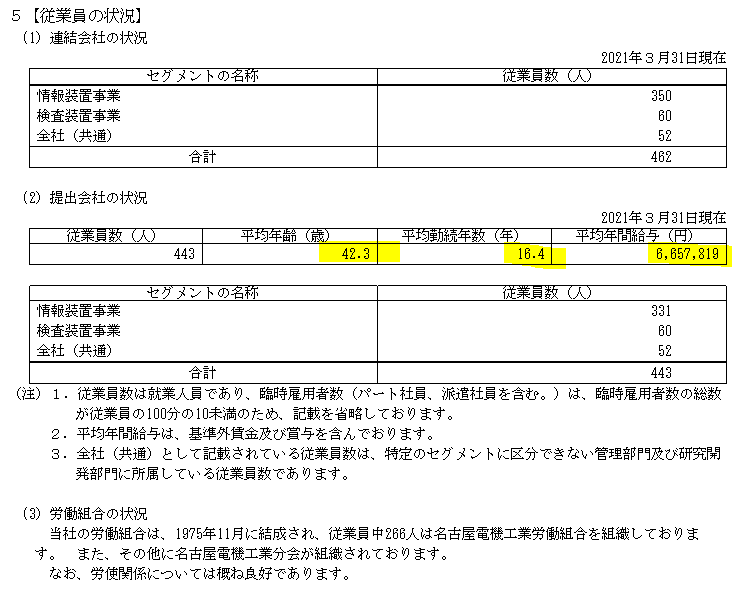 f:id:umimizukonoha:20210811233757p:plain