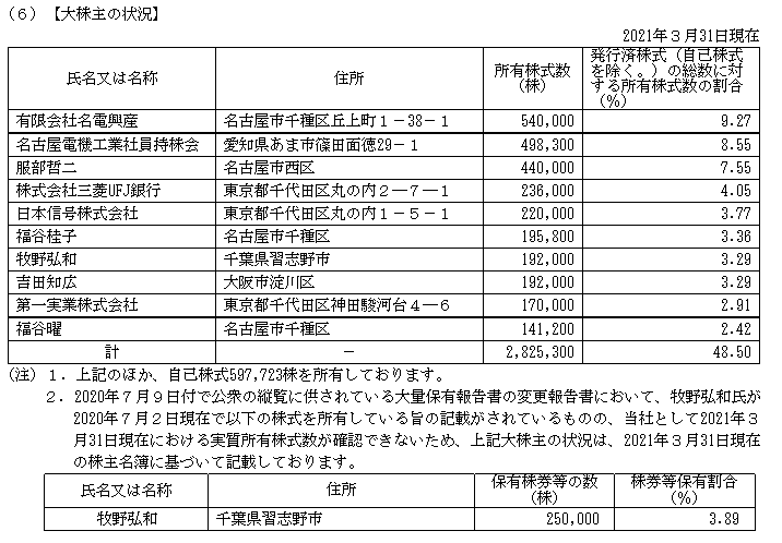 f:id:umimizukonoha:20210811234952p:plain