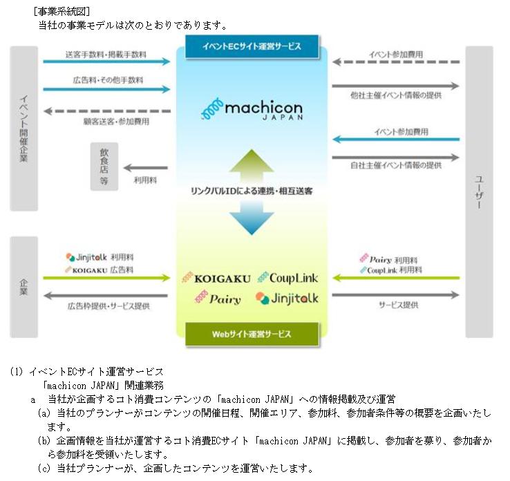 f:id:umimizukonoha:20210813173616p:plain