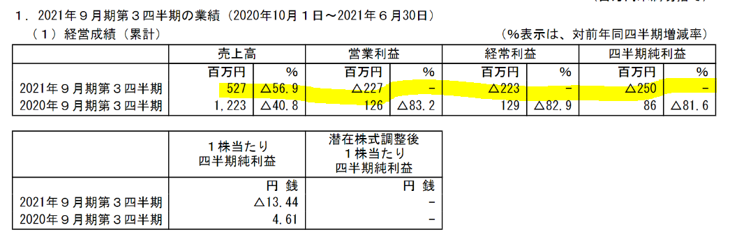 f:id:umimizukonoha:20210814212021p:plain