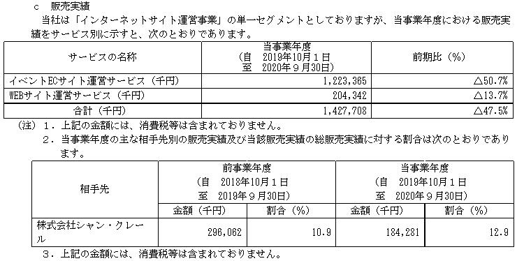 f:id:umimizukonoha:20210814223152p:plain
