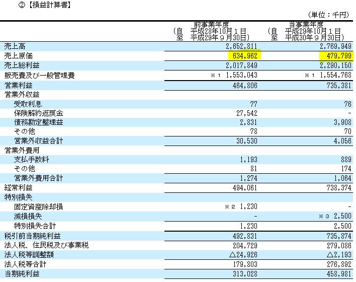 f:id:umimizukonoha:20210815000009p:plain