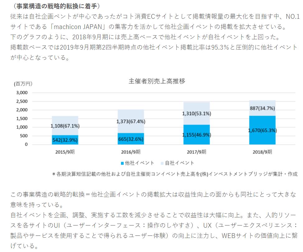 f:id:umimizukonoha:20210815002527p:plain
