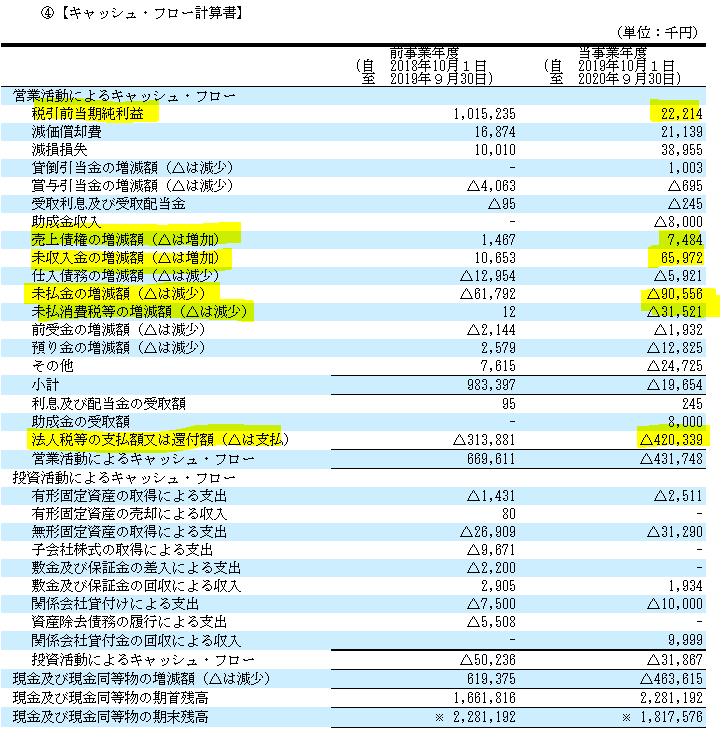 f:id:umimizukonoha:20210815005209p:plain