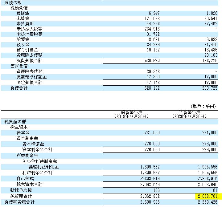 f:id:umimizukonoha:20210815010648p:plain