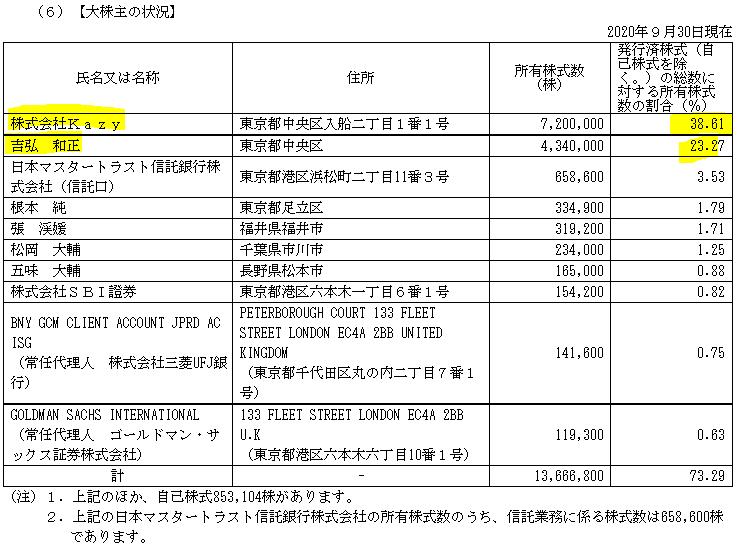 f:id:umimizukonoha:20210815012012p:plain