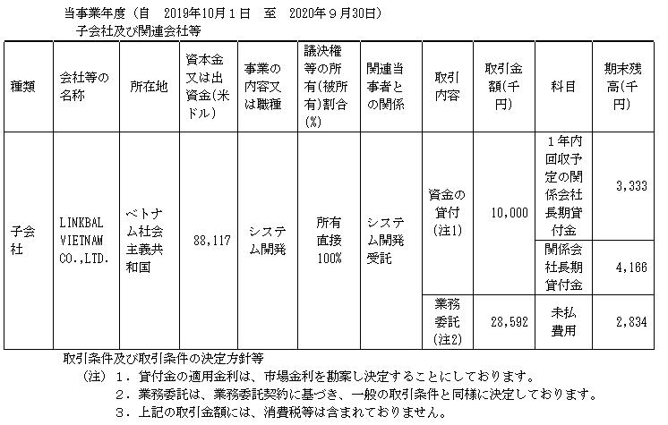 f:id:umimizukonoha:20210815012803p:plain